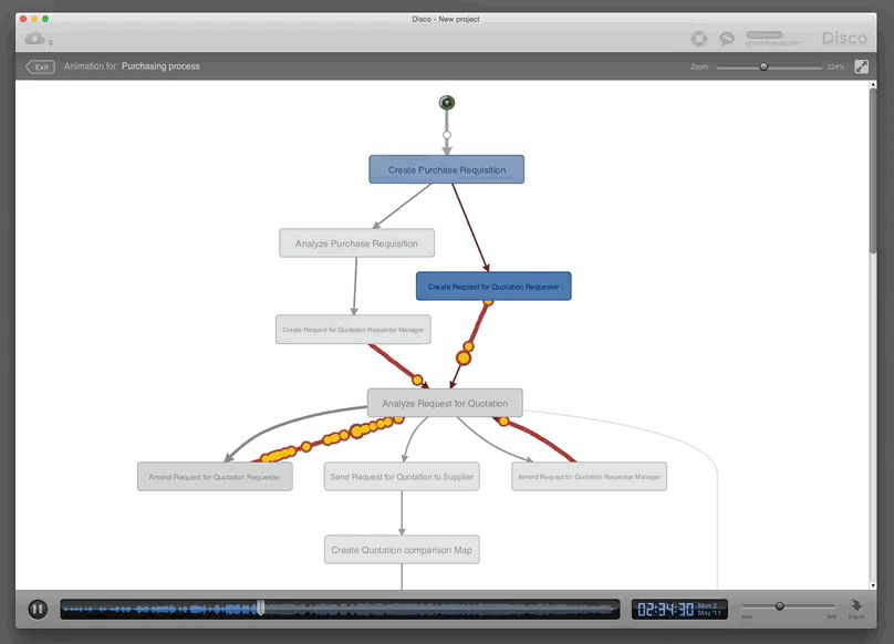 Animation in der Process Mining Software Disco