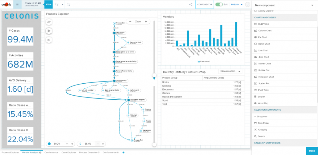 Process Analytics im Process Explorer