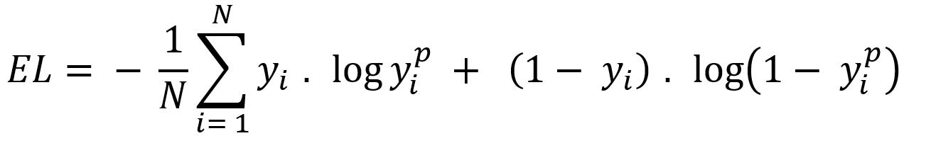 Binary Crossentropy
