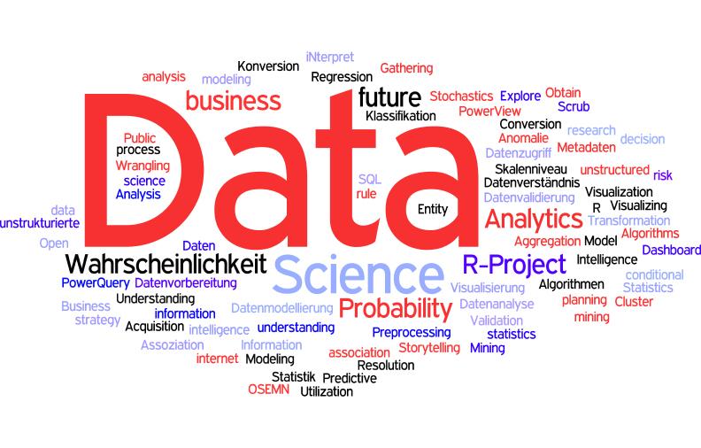 Intelligence Gathering – Data Science Blog