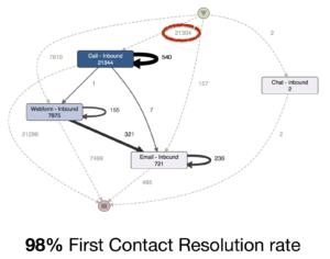 ProcessMining-Fig-6