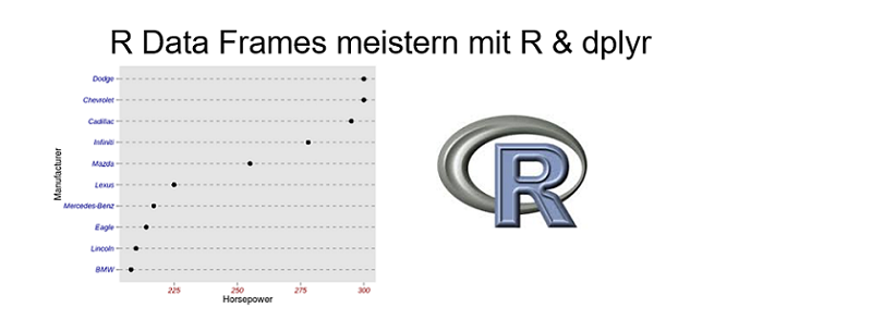 R Data Frames meistern mit dplyr – Teil 1 – Data Science Blog