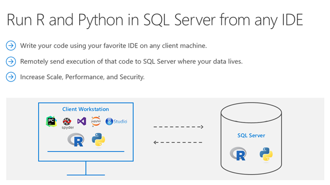 How To Remotely Send R and Python Execution to SQL Server from