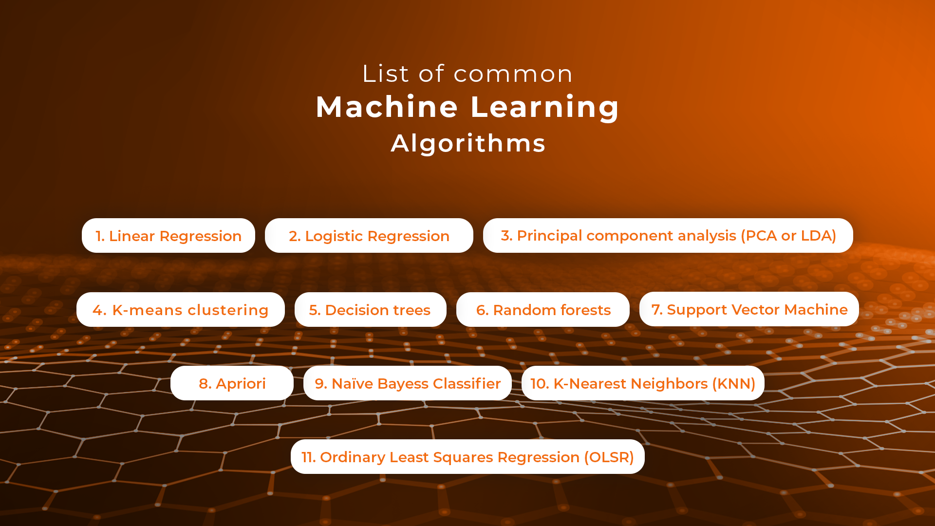 Best machine learning algorithms you should know - Data ...