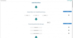 Abb4: Teilausschnitt des Audit Workflows in auditbee