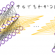 Simple RNN